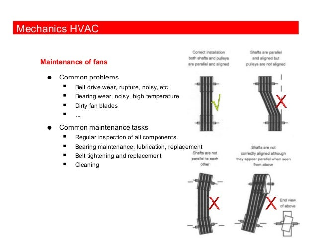 common faults and treatment of belt Faults in the knitted fabrics: a defect of the knitted fabric is an abnormality which spoils the aesthetics ie the clean & uniform appearance of the fabric & effects the performance parameters, like.