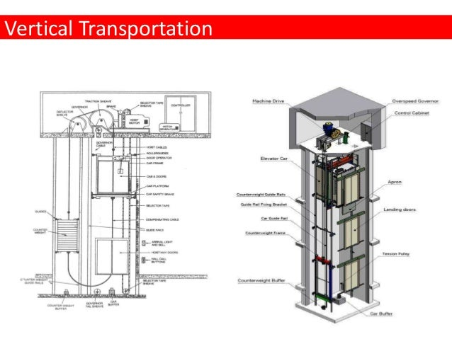 vertical transportation Welcome to ska elevator consulting group we are a full service vertical transportation engineering, design and consulting firm that specialize in providing expertise.