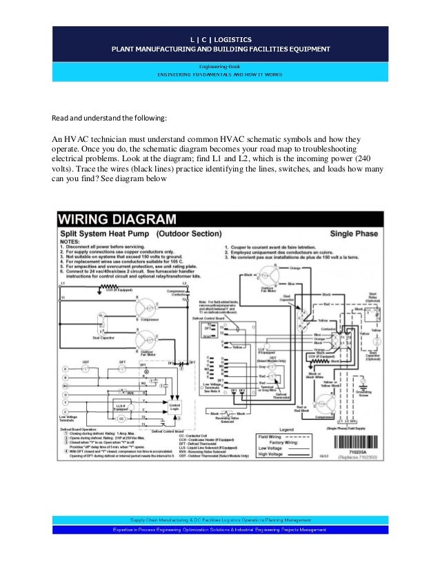 wiring diagram practice wiring image wiring diagram hvac systems wiring diagram for practice hvac home wiring diagrams on wiring diagram practice