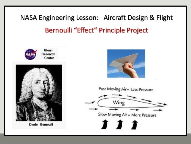 paper airplane research project In this project, you'll be designing a paper airplane that flies the farthest by learning about different forces acting on airplanes, you'll be.
