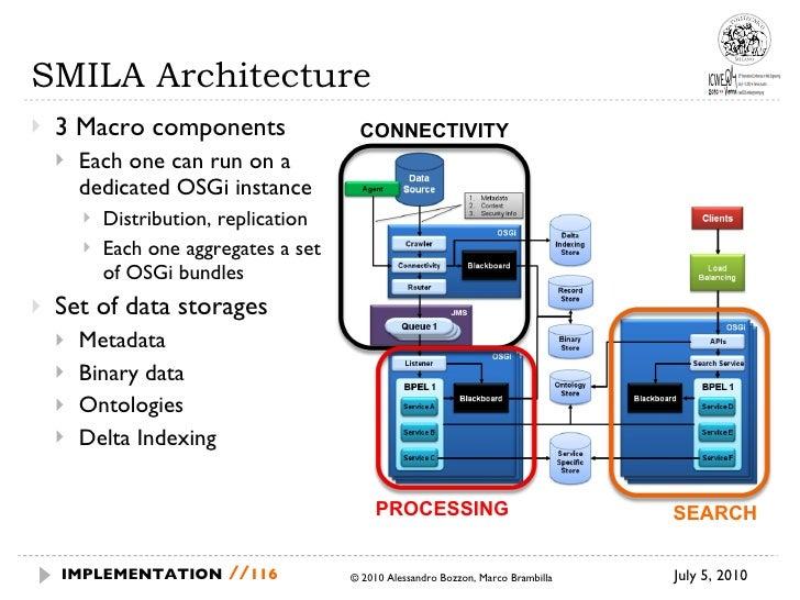 SMILA Architecture <ul><li>3 Macro components  </li></ul><ul><ul><li>Each one can run on a dedicated OSGi instance </li></...