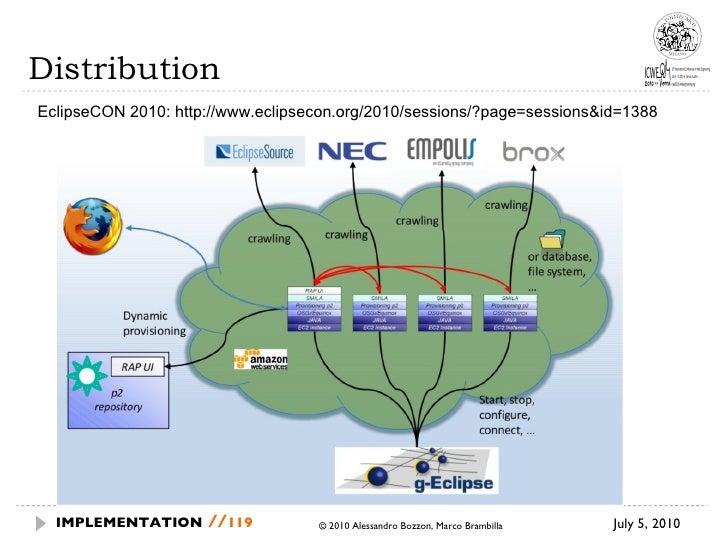 Distribution July 5, 2010  © 2010 Alessandro Bozzon, Marco Brambilla IMPLEMENTATION   // EclipseCON 2010: http://www.eclip...