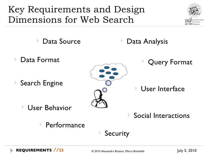 Key Requirements and Design Dimensions for Web Search © 2010 Alessandro Bozzon, Marco Brambilla July 5, 2010 REQUIREMENTS ...