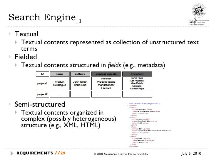 Search Engine _1 <ul><li>Textual </li></ul><ul><ul><li>Textual contents represented as collection of unstructured text ter...