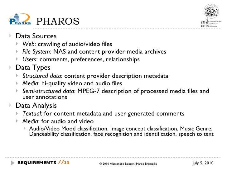 PHAROS <ul><li>Data Sources </li></ul><ul><ul><li>Web : crawling of audio/video files </li></ul></ul><ul><ul><li>File Syst...