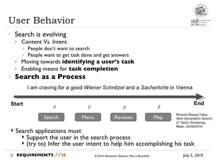 User Behavior <ul><li>Search is evolving </li></ul><ul><ul><li>Content Vs. Intent </li></ul></ul><ul><ul><ul><li>People do...