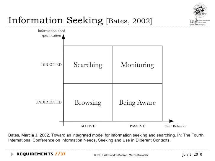 Information Seeking  [Bates, 2002] July 5, 2010 © 2010 Alessandro Bozzon, Marco Brambilla REQUIREMENTS   // Bates, Marcia ...