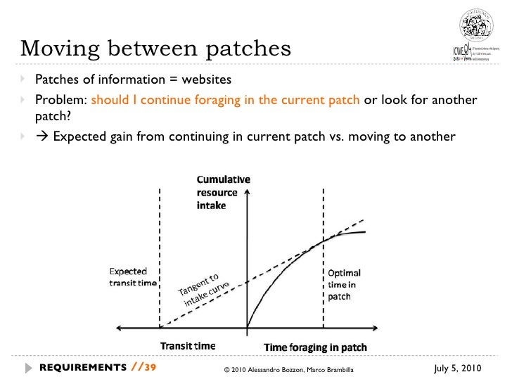 Moving between patches <ul><li>Patches of information = websites </li></ul><ul><li>Problem:  should I continue foraging in...