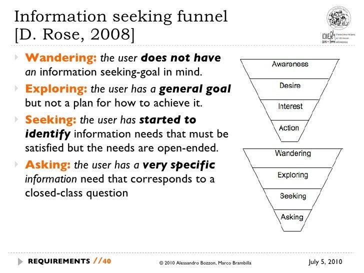 Information seeking funnel [D. Rose, 2008] <ul><li>Wandering:  the user  does not have  an  information seeking-goal in mi...