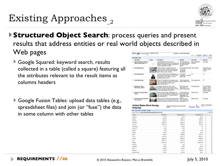 Existing Approaches _2 <ul><li>Structured Object Search : process queries and present results that address entities or rea...