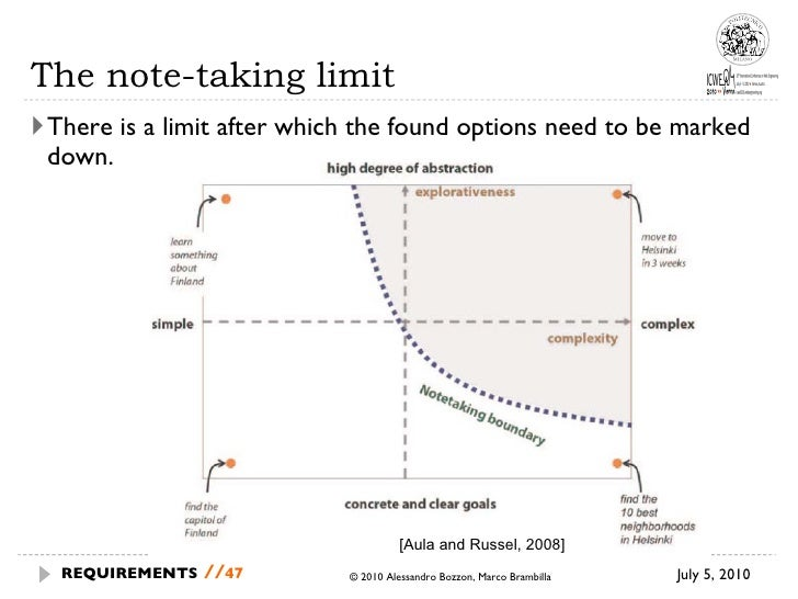 The note-taking limit <ul><li>There is a limit after which the found options need to be marked down. </li></ul>July 5, 201...