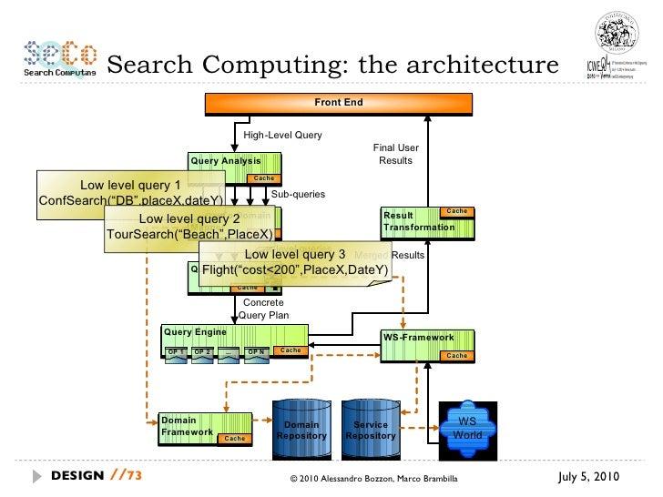 Search Computing: the architecture July 5, 2010  © 2010 Alessandro Bozzon, Marco Brambilla DESIGN   // Low level query 1 C...