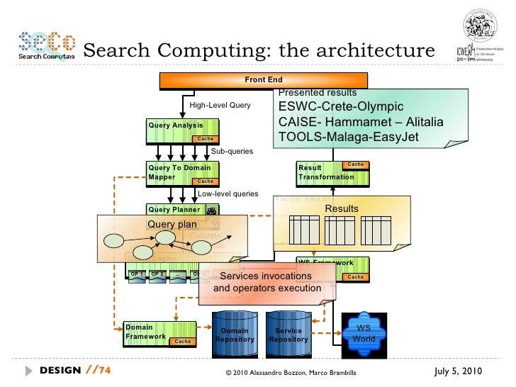 Search Computing: the architecture July 5, 2010  © 2010 Alessandro Bozzon, Marco Brambilla DESIGN   // Services invocation...