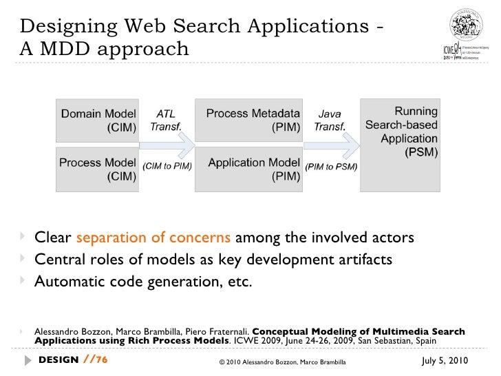 Designing Web Search Applications -  A MDD approach <ul><li>Alessandro Bozzon, Marco Brambilla, Piero Fraternali.  Concept...