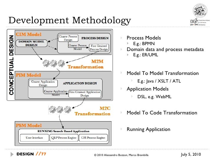 Development Methodology <ul><li>Process Models </li></ul><ul><ul><li>E.g.: BPMN  </li></ul></ul><ul><li>Domain data and pr...