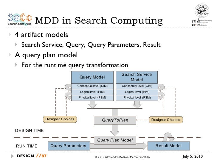 MDD in Search Computing <ul><li>4 artifact models </li></ul><ul><ul><li>Search Service, Query, Query Parameters, Result </...