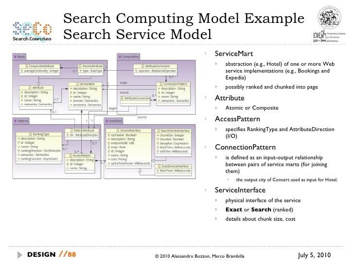 Search Computing Model Example Search Service Model <ul><li>ServiceMart </li></ul><ul><ul><li>abstraction (e.g., Hotel) of...