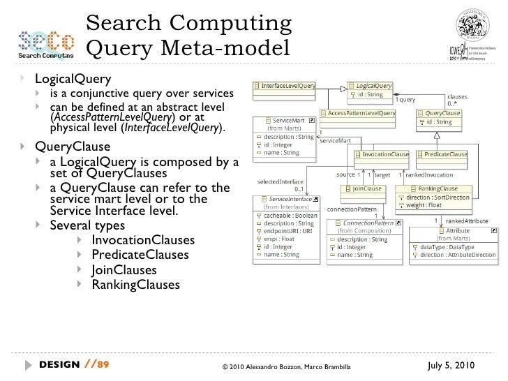 Search Computing Query Meta-model <ul><li>LogicalQuery </li></ul><ul><ul><li>is a conjunctive query over services </li></u...