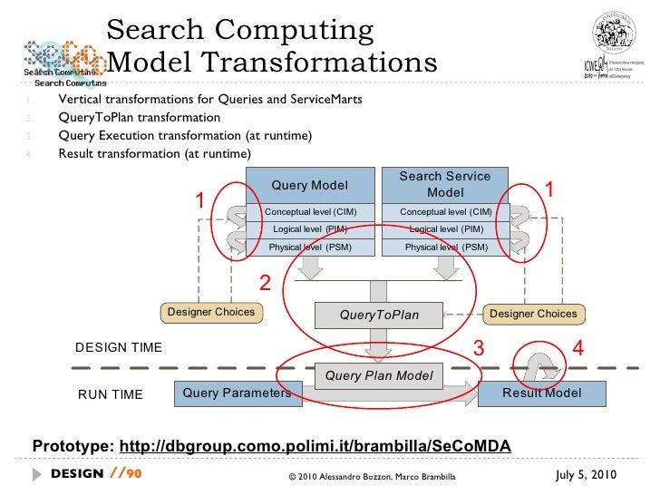 Search Computing  Model Transformations <ul><li>Vertical transformations for Queries and ServiceMarts </li></ul><ul><li>Qu...