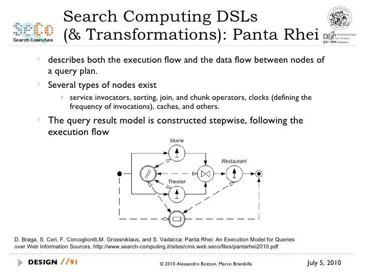 Search Computing DSLs  (& Transformations): Panta Rhei <ul><li>describes both the execution flow and the data flow between...