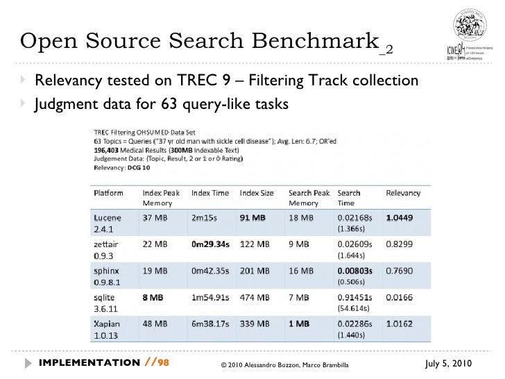 Open Source Search Benchmark _2 <ul><li>Relevancy tested on TREC 9 – Filtering Track collection </li></ul><ul><li>Judgment...