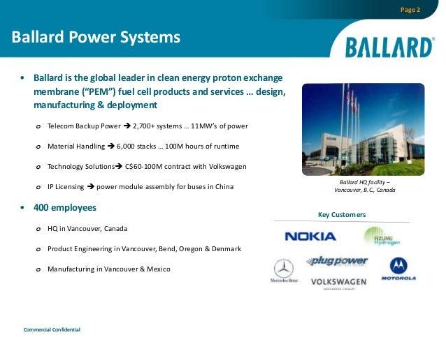 Ballard Technology Solutions