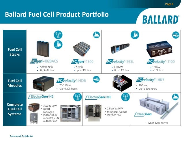 Ballard Acquires Fuel Cell Assets From AFCC to Support Planned Growth
