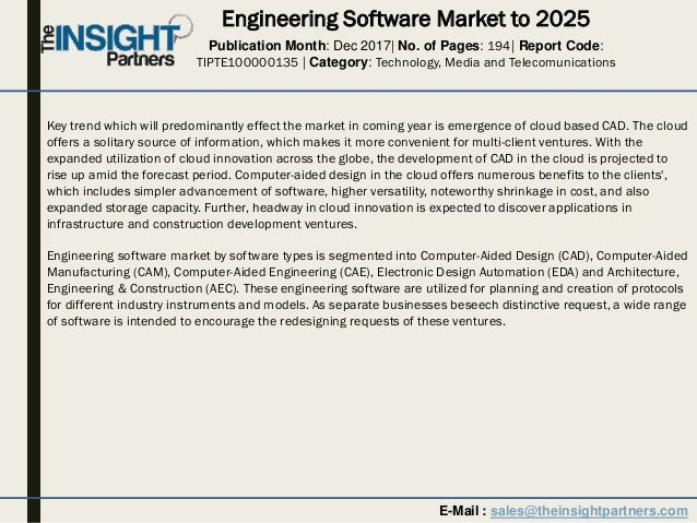 Engineering Software Market: Industry Analysis, Size, Share