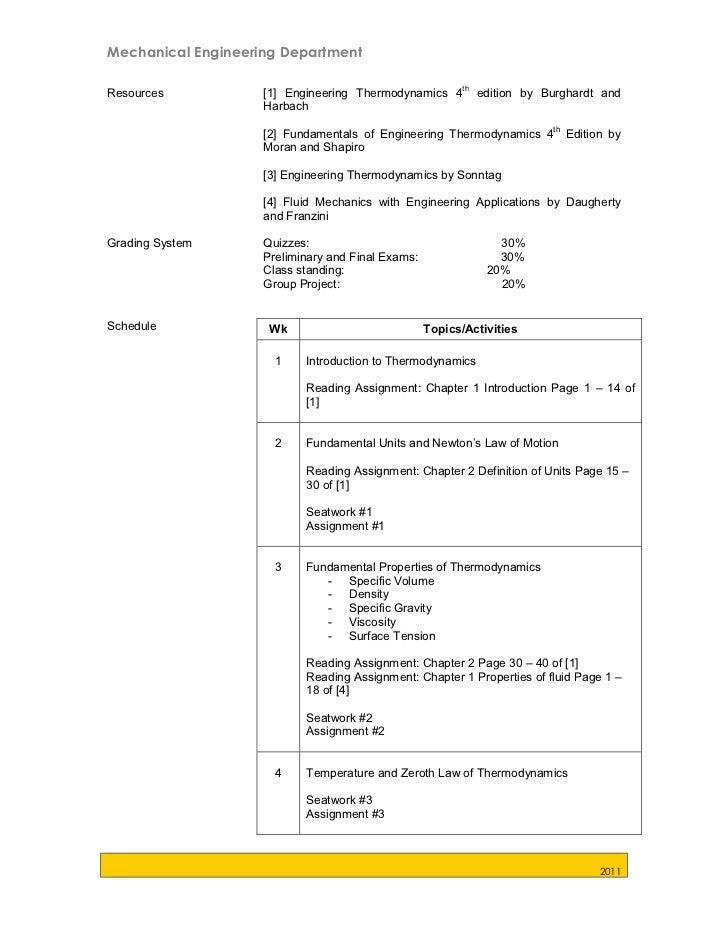engineering thermodynamics ece 2011 2