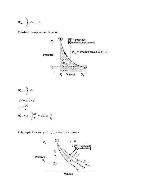 Engineering Thermodynamics Lecture Notes