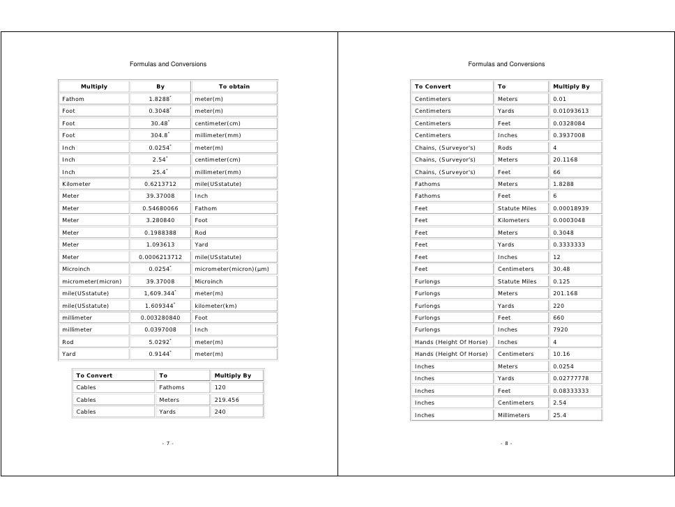 Height Conversion Chart Morenpulsar