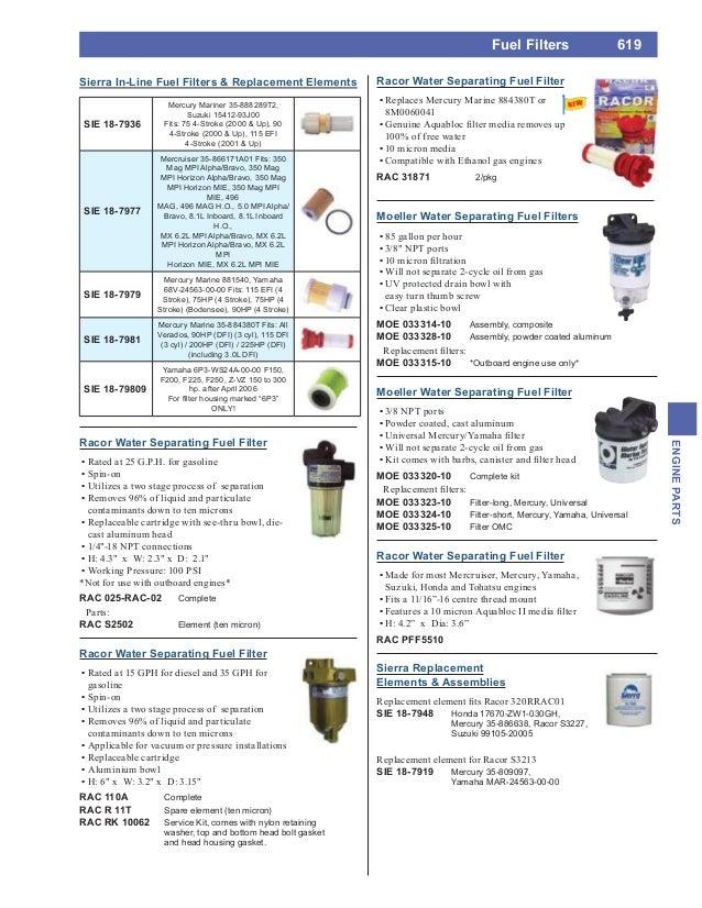 Sierra 18-7713 Inline Fuel Filter for Mercury//Mariner and Yamaha Marine Engines
