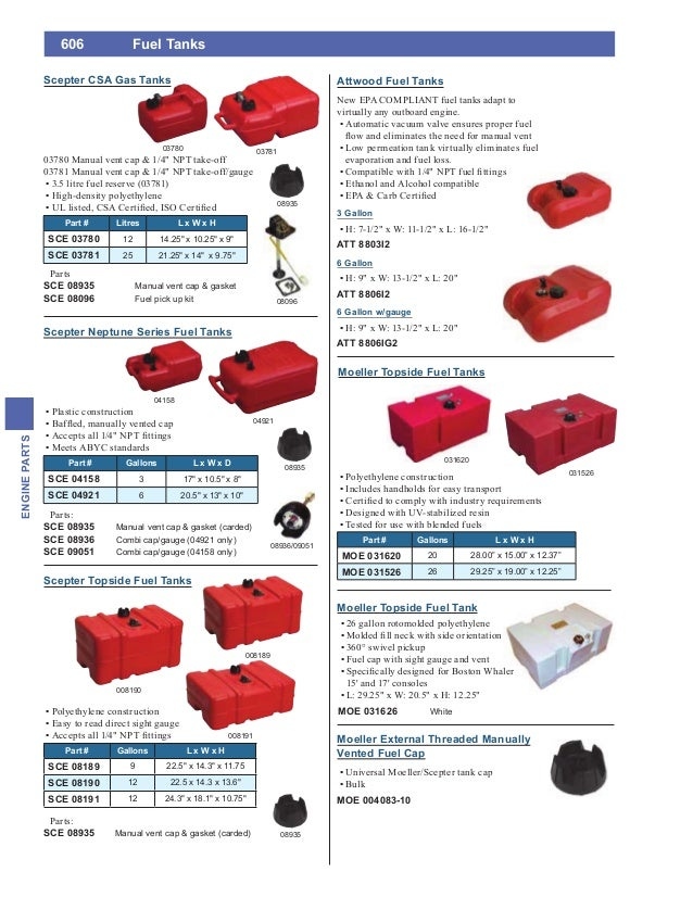 10engine parts of 15 att 14581d1 jerry cans 8 fandeluxe Choice Image