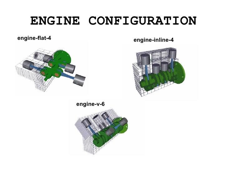 ENGINE CONFIGURATION engine-flat-4 engine-inline-4 engine-v-6