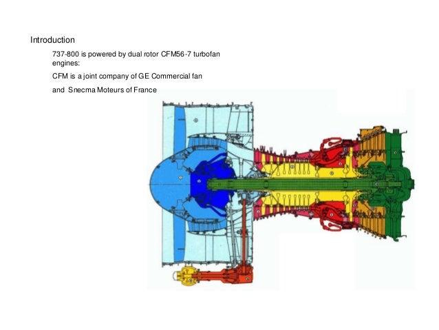 b737 ng engines rh slideshare net