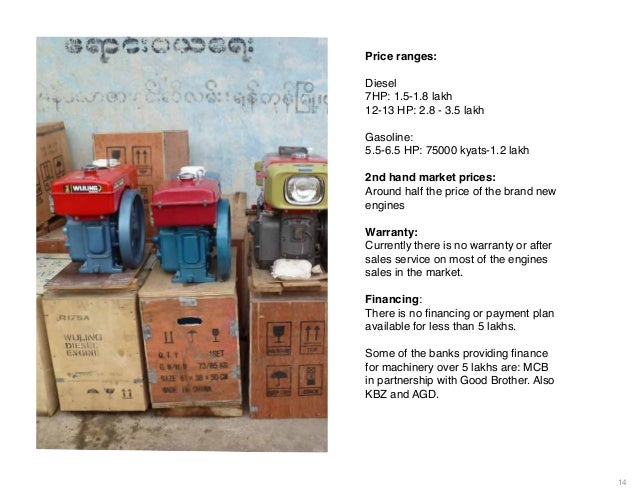 Agricultural Mechanization in Myanmar