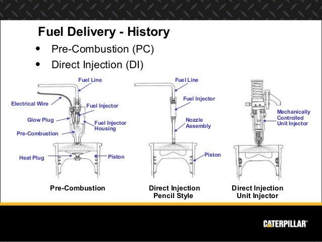 engine systems diesel engine analyst full rh slideshare net Caterpillar 3612 Gas Engine Caterpillar 3500 Diesel Engines