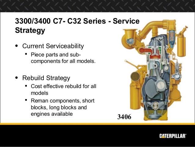 Engine Systems Diesel Analyst Part 1