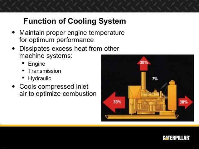Engine systems diesel engine analyst - part 1