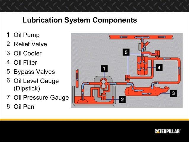 engine systems diesel engine analyst part 1 69 638?cb=1358255221 engine systems diesel engine analyst part 1  at creativeand.co