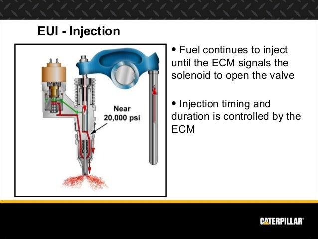 Engine systems diesel engine analyst  part 2