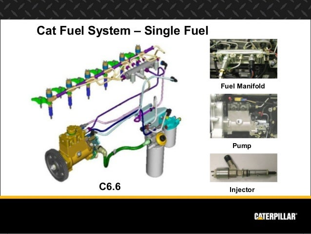 engine systems diesel engine analyst part 2 14 638?cb=1358272080 engine systems diesel engine analyst part 2 cat c7 fuel system diagram at aneh.co