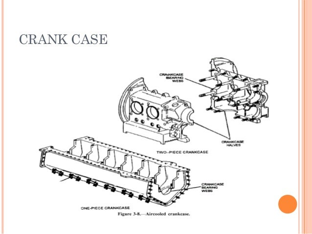 Engine type and clification. on engine rocker arm diagram, spark plug diagram, engine cross section diagram, 2001 ford 5.4 engine diagram, engine pistons, engine indicator diagram, engine rod diagram, engine block diagram, engine carburetor diagram, engine displacement diagram, engine manifold diagram, rolls-royce merlin engine diagram, engine stroke diagram, engine bearing diagram, car engine diagram, engine injector diagram, engine hose diagram, piston diagram, overhead valve engine diagram, engine supercharger diagram,