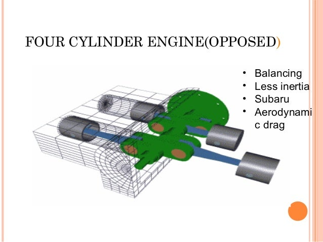 engine type and classification 8 cylinder engine v type 8 cylinder mp4