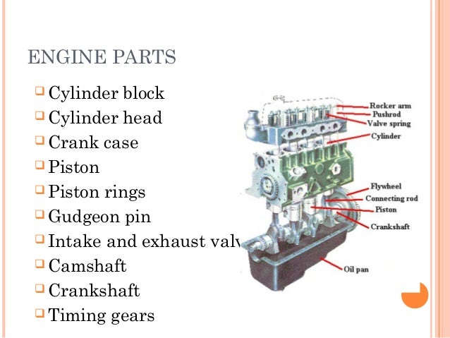 Engine classification,components and fuels GOTO desijugaad