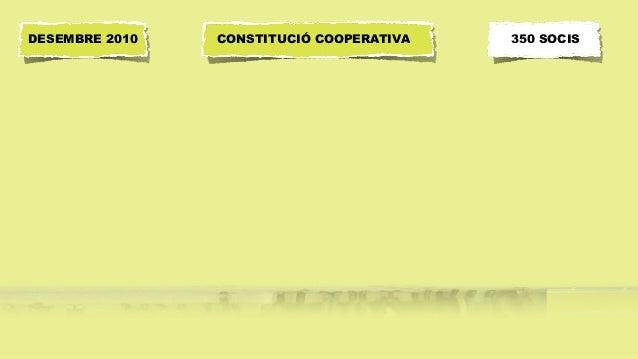 CONSTITUCIÓ COOPERATIVADESEMBRE 2010 350 SOCIS