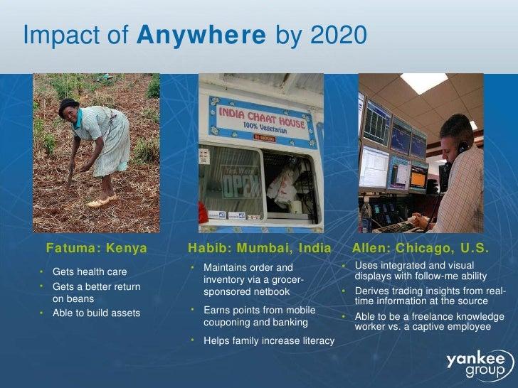 Impact of  Anywhere  by 2020 <ul><li>Uses integrated and visual displays with follow-me ability </li></ul><ul><li>Derives ...