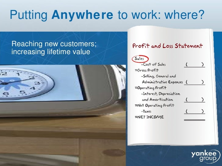 Putting  Anywhere  to work: where? Reaching new customers; increasing lifetime value