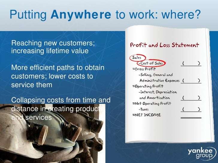 Putting  Anywhere  to work: where? Reaching new customers; increasing lifetime value More efficient paths to obtain custom...