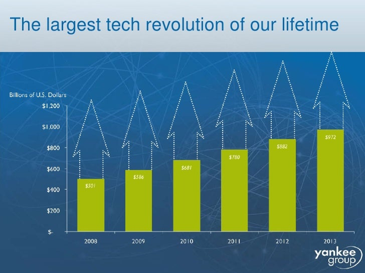 The largest tech revolution of our lifetime